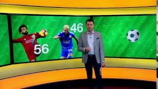 CAN 2019 : La comparaison entre Mohamed Salah (Egypte) et Riyad Mahrez (Algérie)