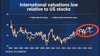 Fidelity portfolio manager: Look internationally for new investment ideas