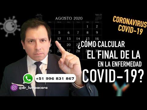 ¿Cómo Saber Cuando No Tienes Covid-19?