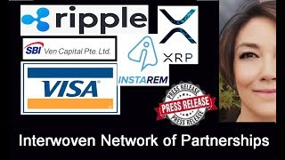 Interwoven Network of Partnerships / Ripple SBI Holdings InstraRem Visa XRP