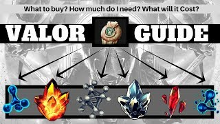Valor Guide - Overall Costs, What to Buy and How to Earn   Marvel Contest of Champions