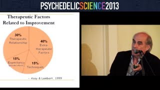 Evaluating the Therapeutic Potential of Ayahuasca for Substance Use Problems - Brian Rush