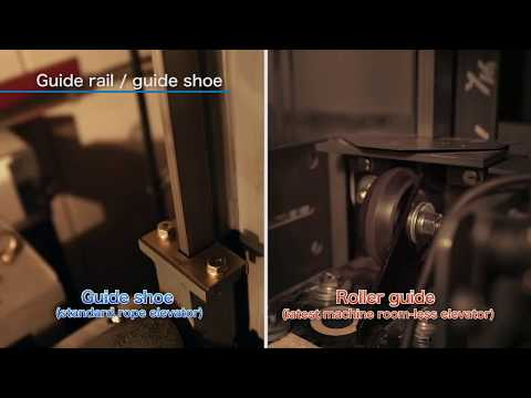 Guide rail / Guide shoes