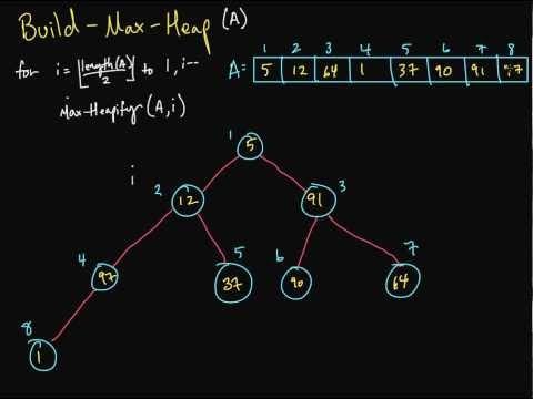 Mt4 vorlage für binäre optionen