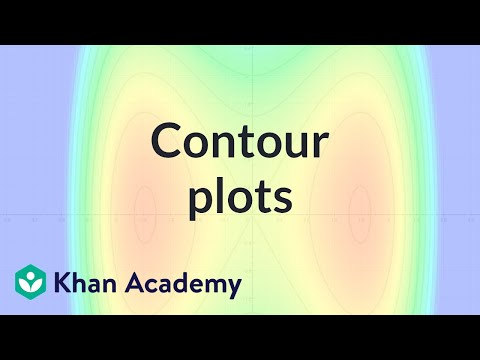 Contour plots (video) | Khan Academy