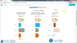 MyLaborlink Tutorial: Factory Demo View (Chinese)
