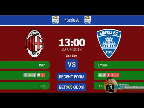 AC Milan vs Empoli PREDICTION (by 007Soccerpicks.com)