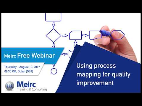 Using process mapping for quality improvement  Quality and ...