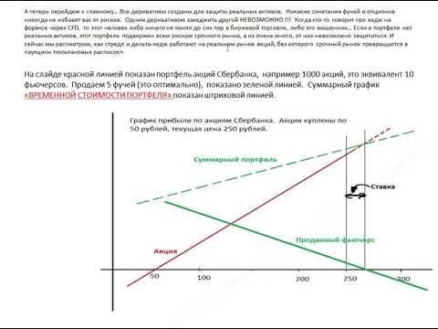 Trendwave для бинарных опционов