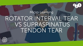 Rotator Interval Tear VS  Supraspinatus Tendon Tear
