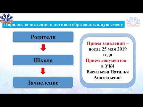 Online родительское собрание 18.04.19