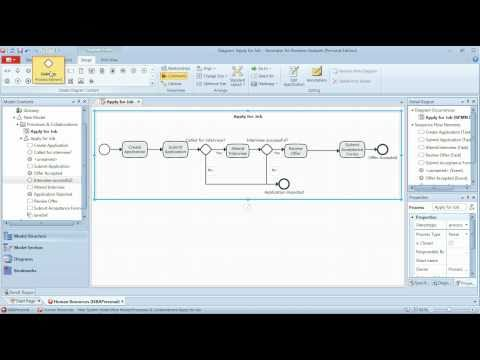 mp4 Business Process Model, download Business Process Model video klip Business Process Model