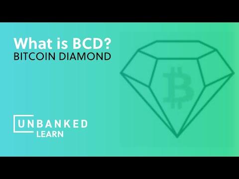Atviro kodo bitcoin kasybos programinė įranga