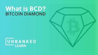 Wo kannst du Bitcoin-Diamant kaufen?