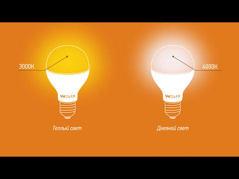 Светодиодные лампы wolta
