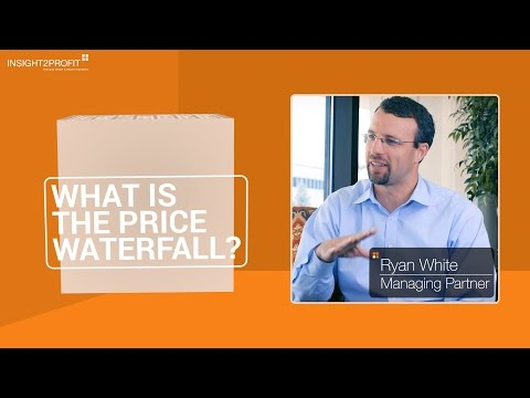 How to Create a Price Waterfall with Ryan White