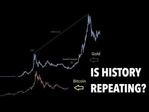 Kaip valdyti bitcoin