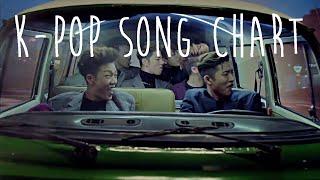 [TOP 25] K-POP SONG CHART [JANUARY 2016 - WEEK 1]