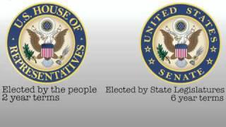 Legislative Powers & Limitations   Principles of the Constitution