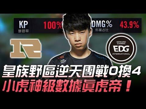 RNG vs EDG 皇族野區逆天團戰0換4 小虎神級數據真虎帝!Game2