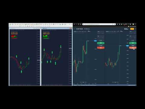 Secrets of trading on the news