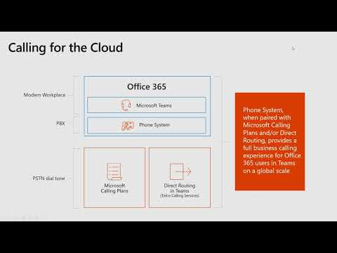 Enable Telephony in Microsoft Teams with Microsoft Phone System & Direct Routing Webinar
