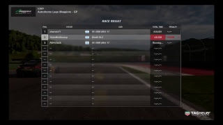 Gran Turismo sport online chilling daily race Gr3 and Gr2 mix dragon and Nurburgring