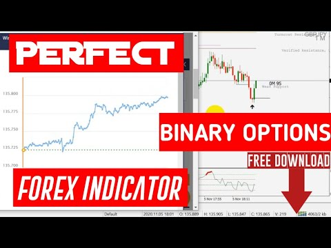 When will binary options open