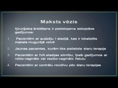 Prostatīts un imunitāte
