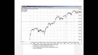 """""""Swing trading"""" - Доклад Сергея Коломийца"""