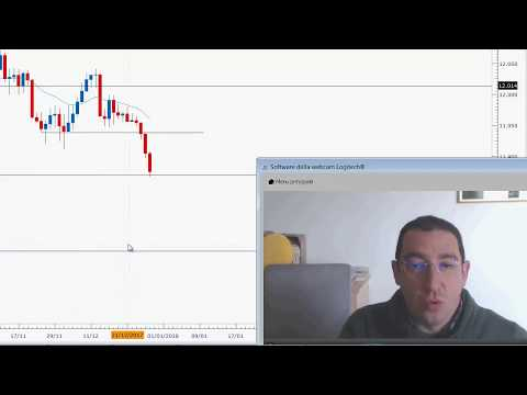 Conto demo opzioni binarie iq option