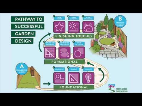 SGD Online Garden Design Courses Comparison - YouTube