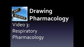 Drawing Pharmacology Video 3 of 7 (Can YouTube translate Pharmacology?)