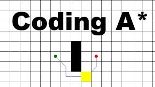 Coding A* Pathfinding