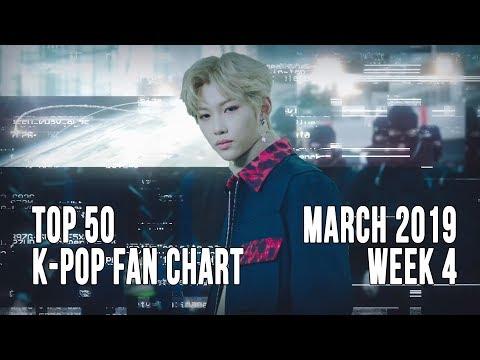 Top 50 K-Pop Songs Chart - March 2019 Week 4 Fan Chart