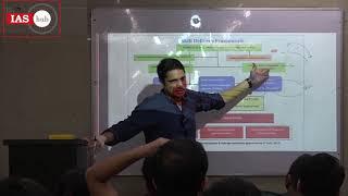 Ministry of Skill Development & Entrepreneurship   350+ Govt. Schemes through Mindmaps (Part 4/6)