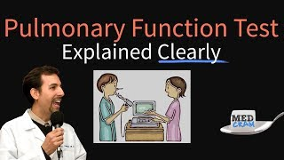 Pulmonary Function Test (PFT) Explained Clearly - Procedure, Spirometry, FEV1