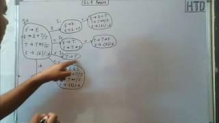 SLR parser Compiler design lec - 8 for gate in HINDI