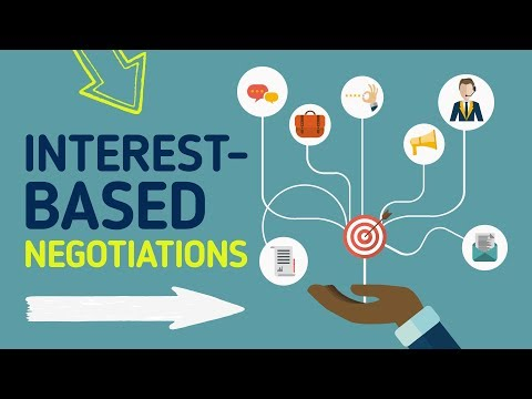Video Negotiation tutorial - Interest-based bargaining (Expanding the pie, integrative negotiations)