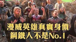 復仇者聯盟英雄真實身價「最有錢的不是鋼鐵人」Ironman is Not The Richest Marvel Star Ranked by Net Worth