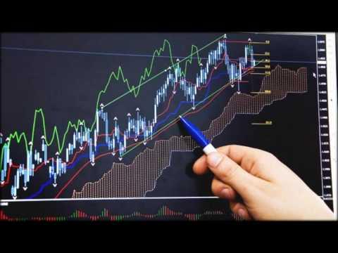 Индикаторы технического анализа форекс