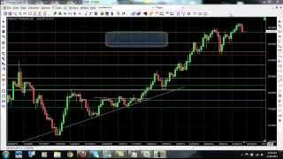 Forex Trading For Beginners Part 3 - How To Manage Your Forex Trades
