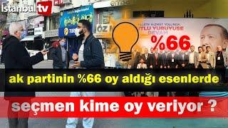 quot;AKPquot;Nin % 66#039;ya Yakın En Çok Oy Aldığı Esenler#039;de Yarın Seçim Olsa Hangi Parti Ne Kadar Oy Alıyor ?