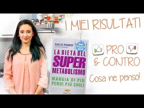 Metformin per risposte di perdita di peso che crescono sottili in contatto
