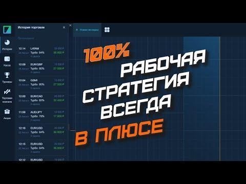 Стратегии бинарных опционов на 60 сек
