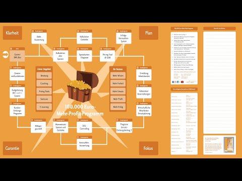 , title : 'Die wichtigsten Kennzahlen in der Gastronomie www.f-bsupport.de