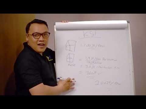 mp4 Investasi Ruko, download Investasi Ruko video klip Investasi Ruko