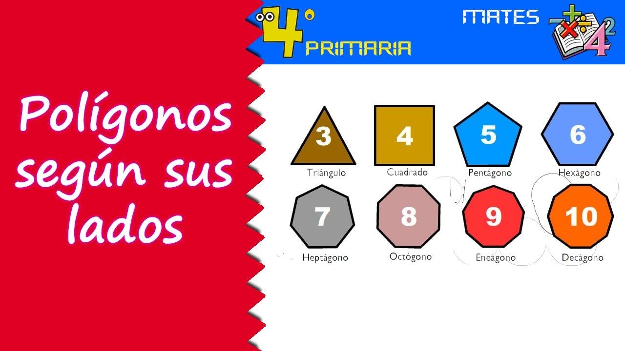 Matemáticas. 4º Primaria. Tema 5. Clasificación de polígonos según sus lados
