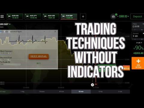 Opportunità di trading di opzioni binarie