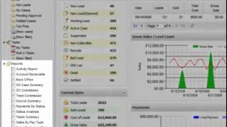 irslogics Tax Resolution Software